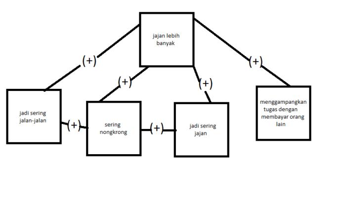 contoh tradisi teori biometrik